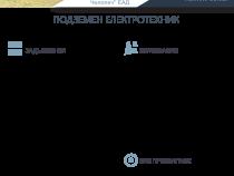 Обява за работа от ДПМ Челопеч – Подземен електротехник