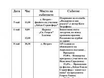 Програма Майски празници – община Златица 2021
